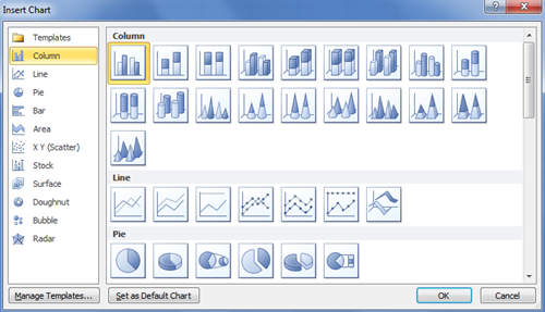 Excel 2013 Charts