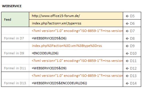 Excel Funktion in der Kategorie Web